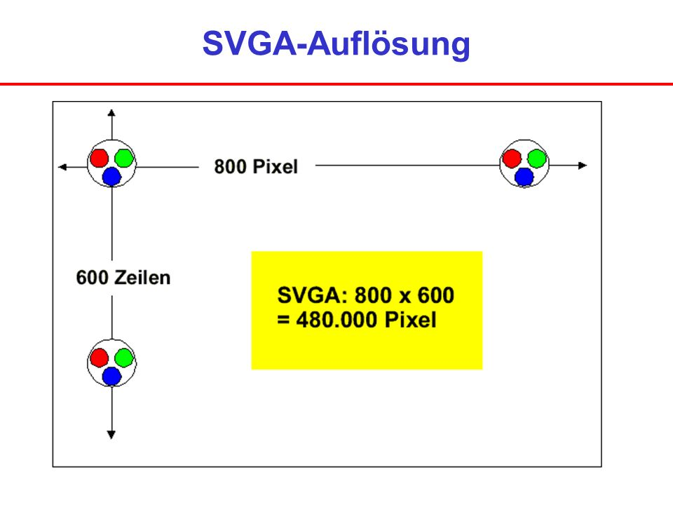 SVGA-Auflösung