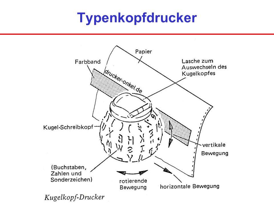 Typenkopfdrucker