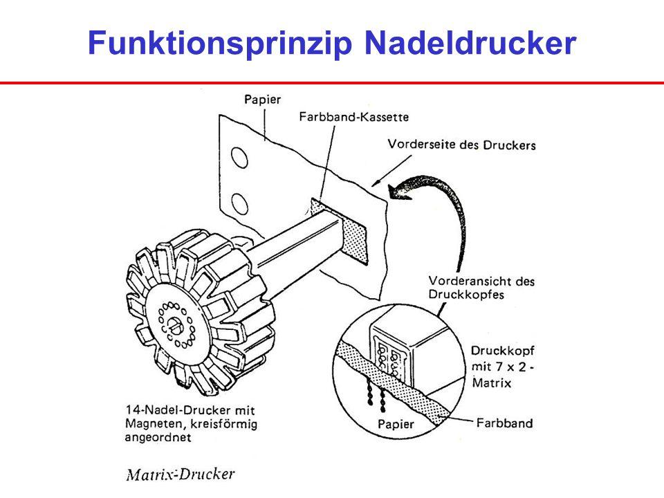Funktionsprinzip Nadeldrucker
