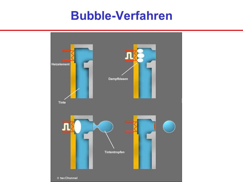 Bubble-Verfahren