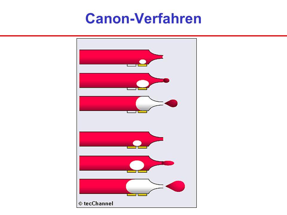 Canon-Verfahren
