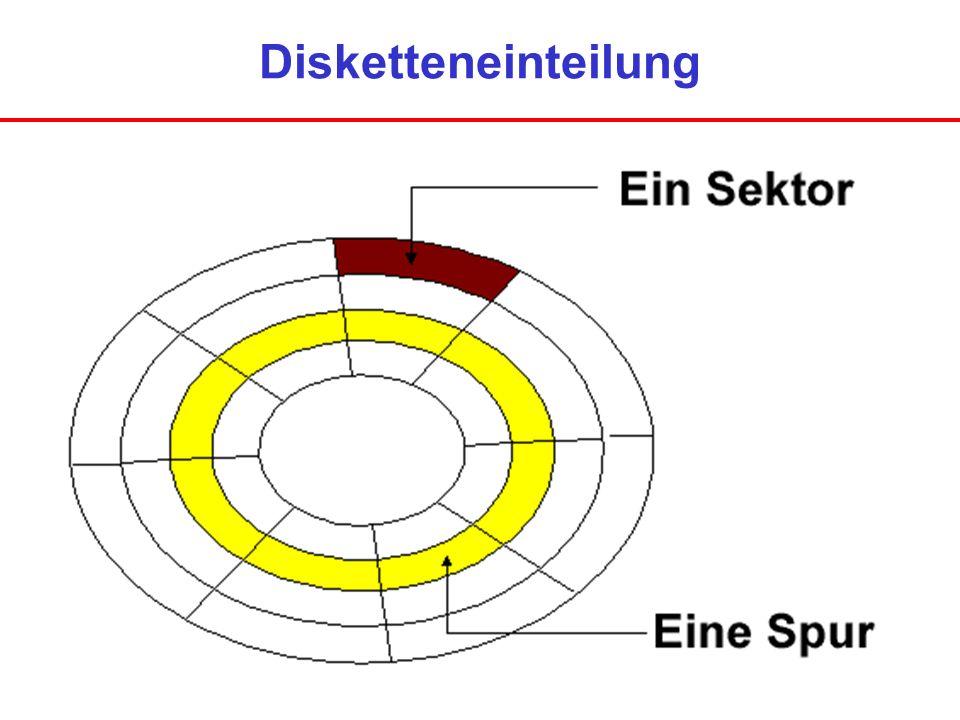 Disketteneinteilung