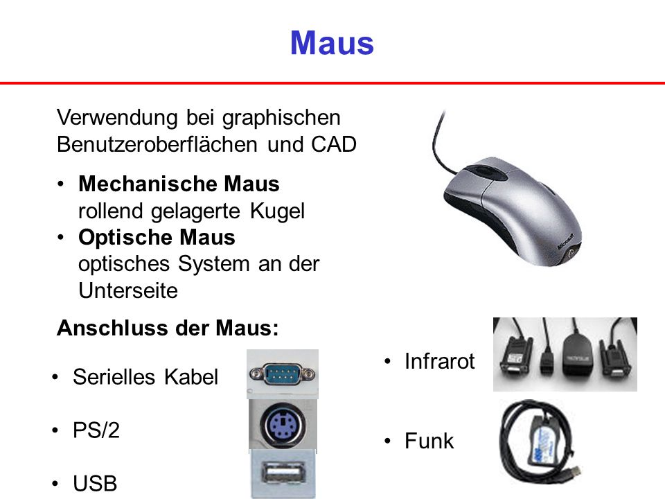 Maus Verwendung bei graphischen Benutzeroberflächen und CAD