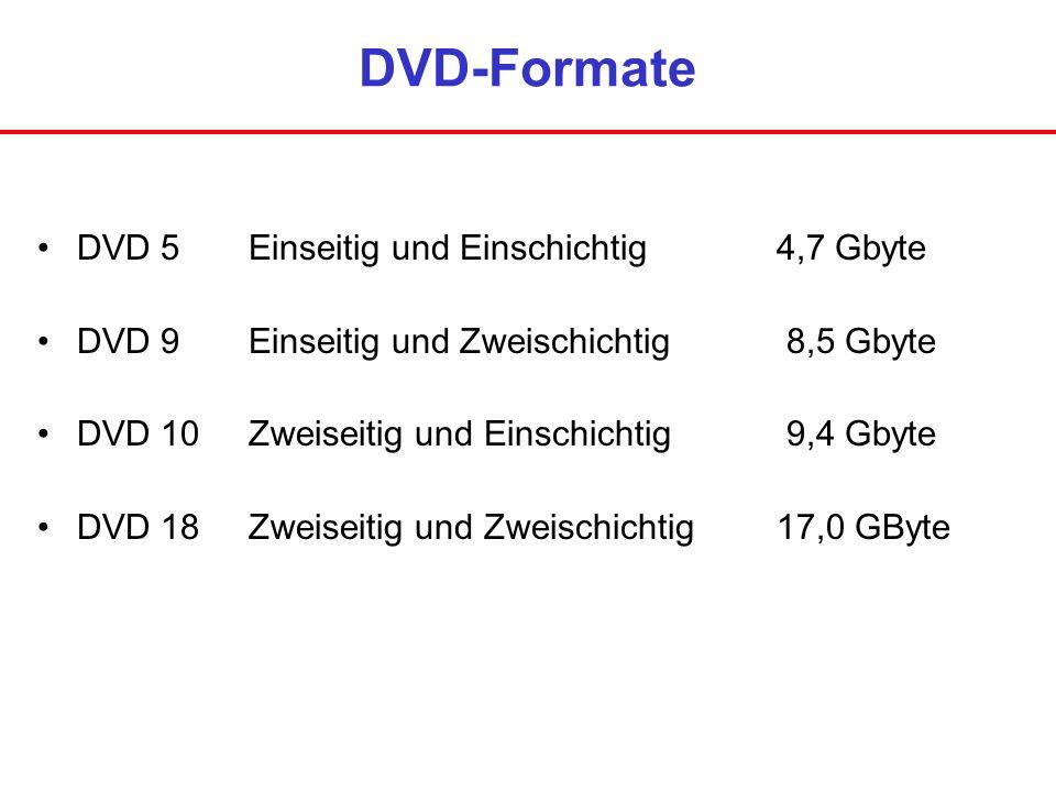 DVD-Formate DVD 5 Einseitig und Einschichtig 4,7 Gbyte