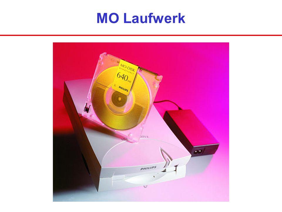 MO Laufwerk