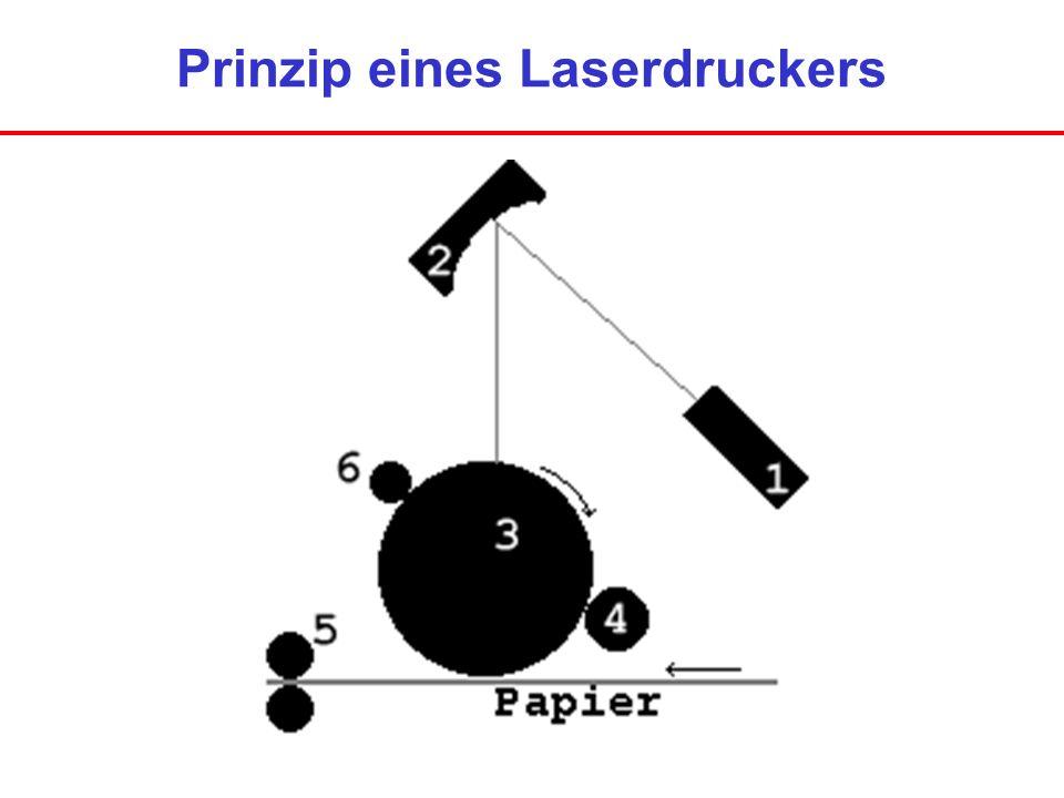 Prinzip eines Laserdruckers