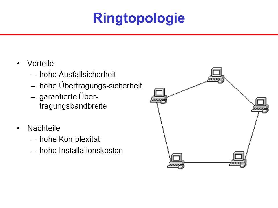 Ringtopologie Vorteile hohe Ausfallsicherheit