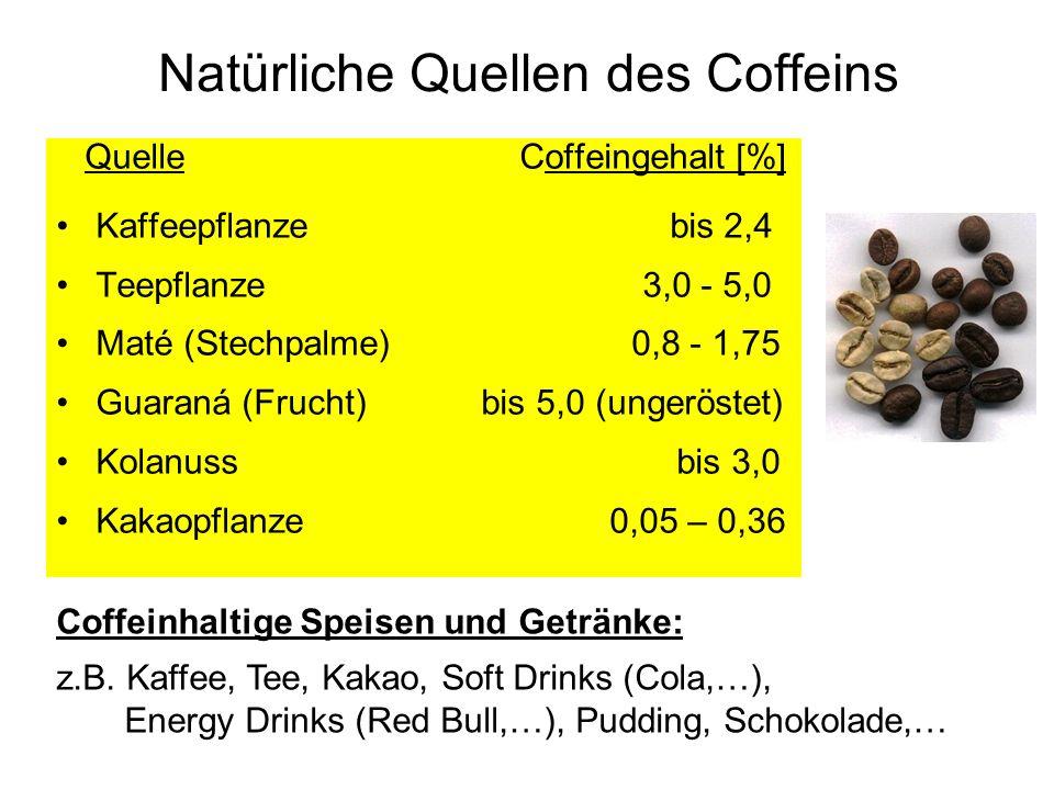 Natürliche Quellen des Coffeins