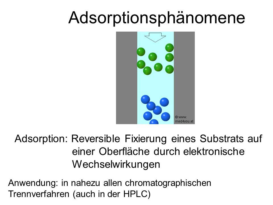 Adsorptionsphänomene