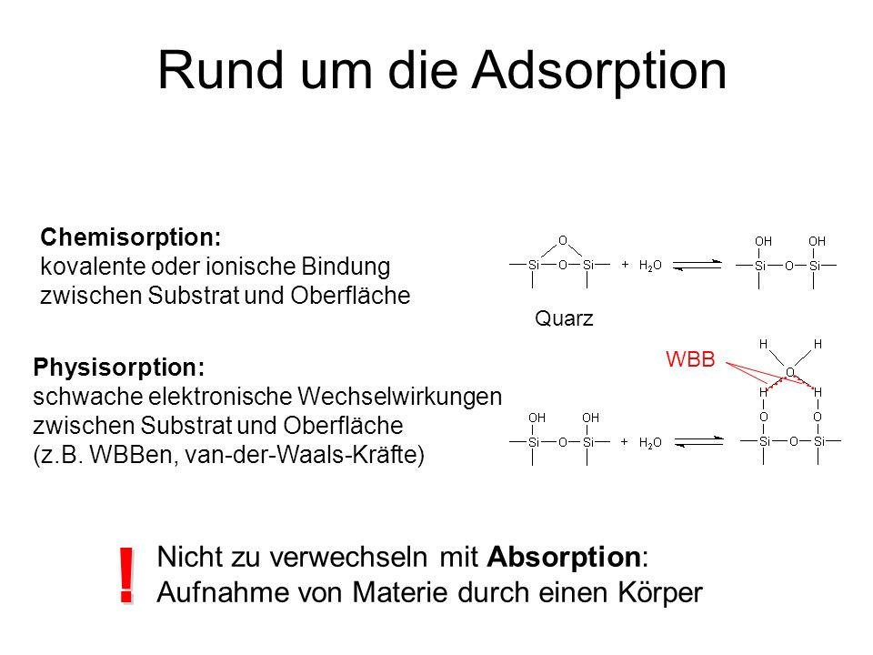 Rund um die Adsorption ! Nicht zu verwechseln mit Absorption: