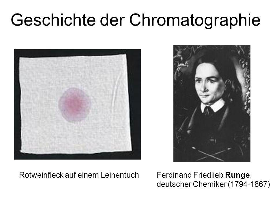 Geschichte der Chromatographie