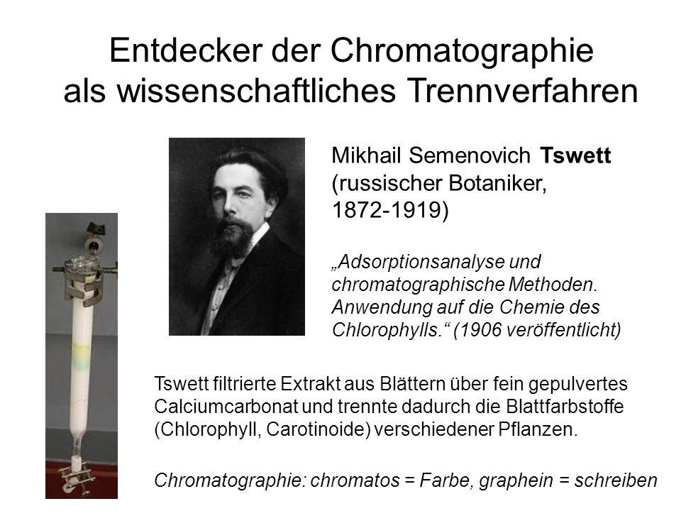 Entdecker der Chromatographie als wissenschaftliches Trennverfahren