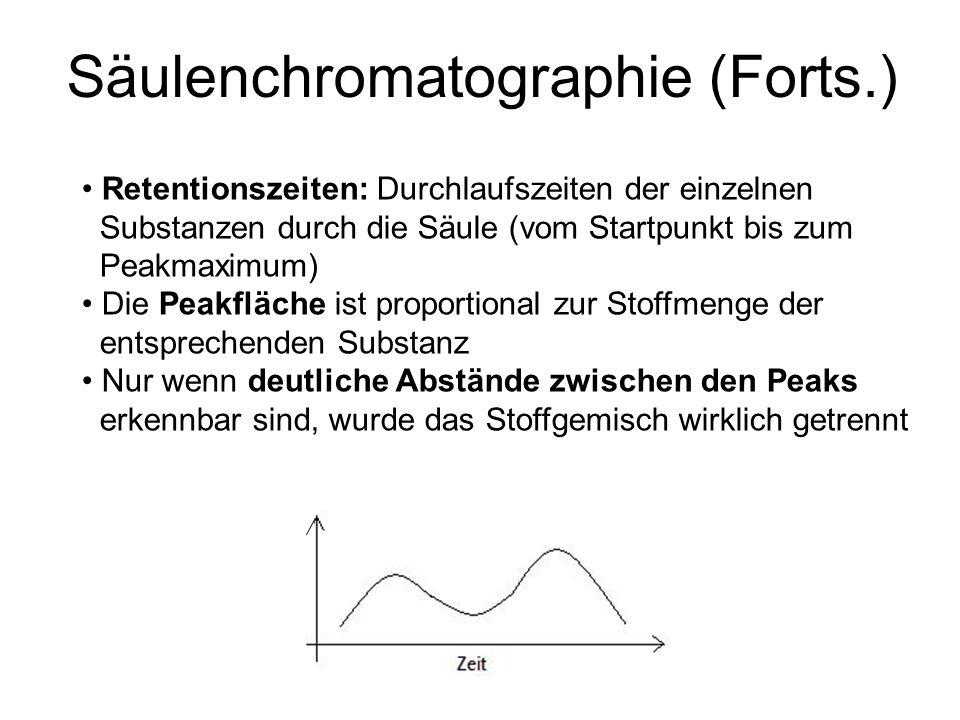 Säulenchromatographie (Forts.)