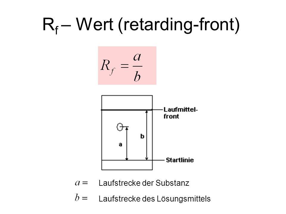 Rf – Wert (retarding-front)