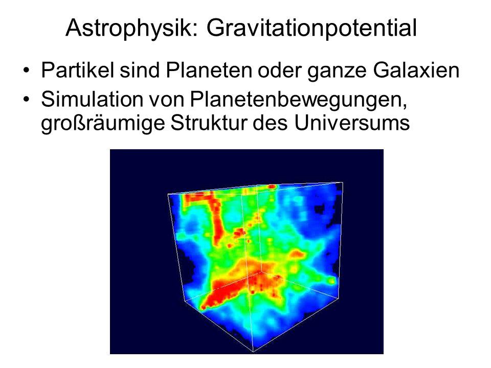 Astrophysik: Gravitationpotential