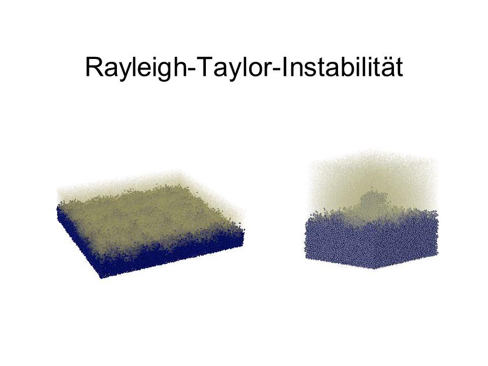 Rayleigh-Taylor-Instabilität