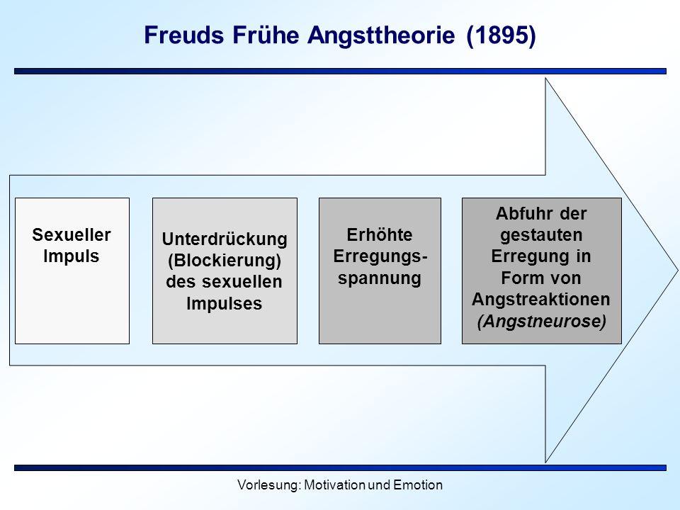 Freuds Frühe Angsttheorie (1895)