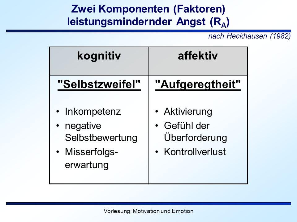 Zwei Komponenten (Faktoren) leistungsmindernder Angst (RA)