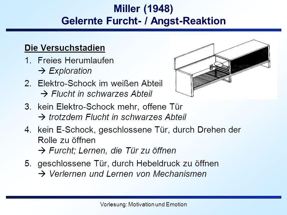 Miller (1948) Gelernte Furcht- / Angst-Reaktion