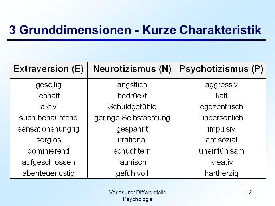 3 Grunddimensionen - Kurze Charakteristik