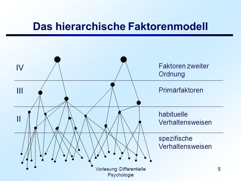 Das hierarchische Faktorenmodell