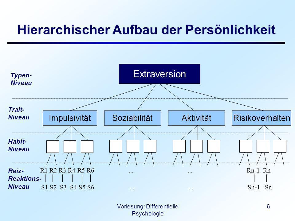 Hierarchischer Aufbau der Persönlichkeit