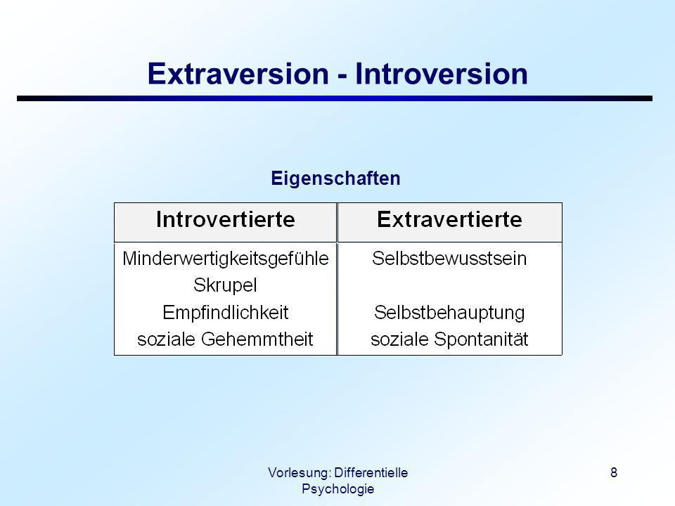 Extraversion - Introversion