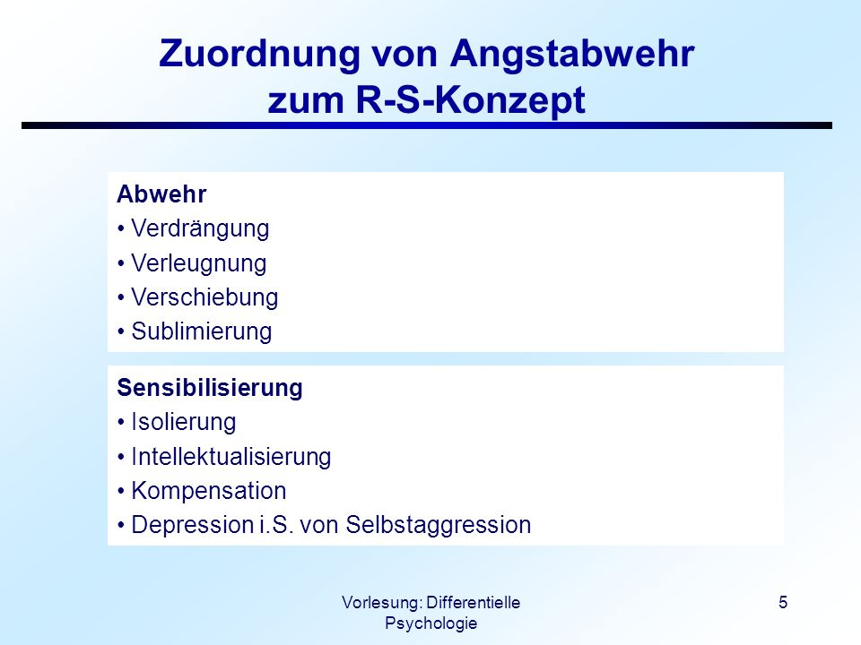 Zuordnung von Angstabwehr zum R-S-Konzept