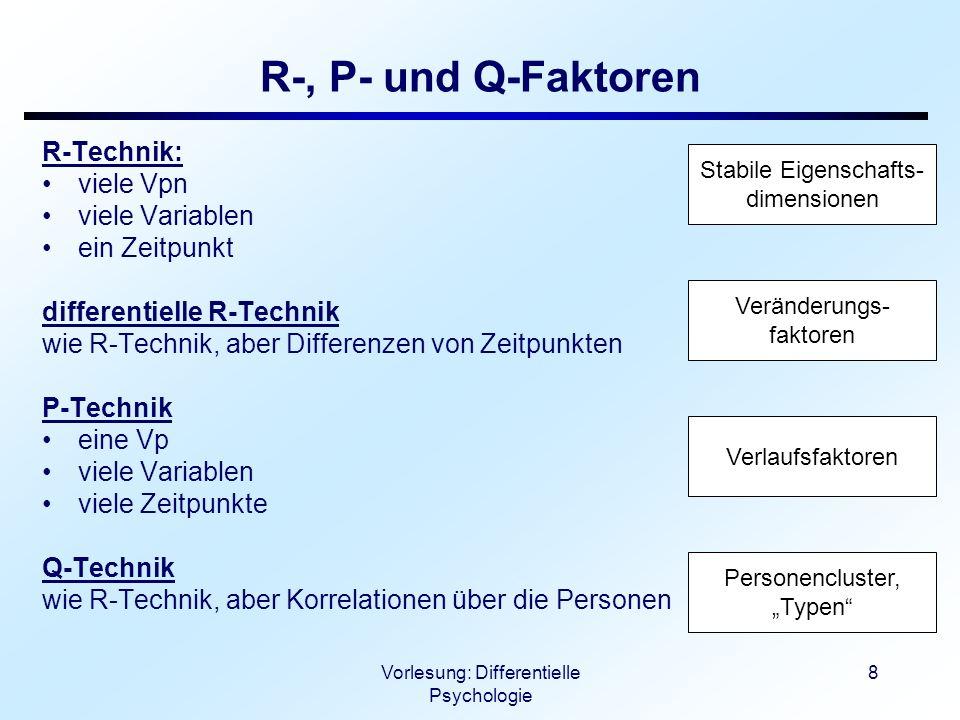 R-, P- und Q-Faktoren R-Technik: viele Vpn viele Variablen