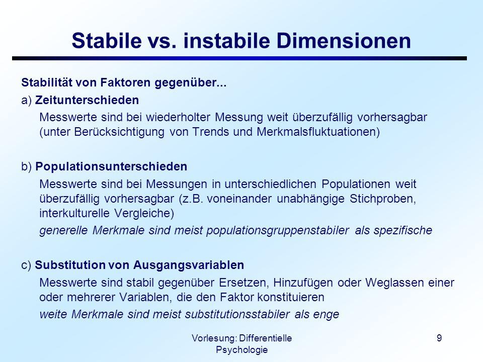 Stabile vs. instabile Dimensionen
