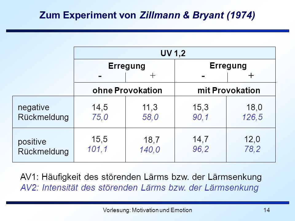 Zum Experiment von Zillmann & Bryant (1974)