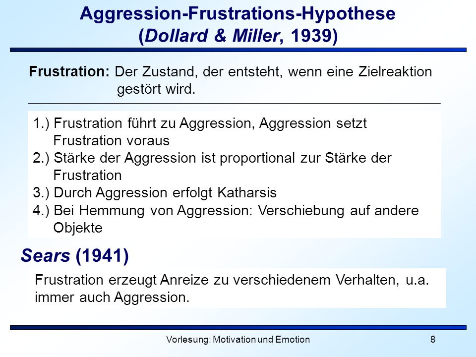 Aggression-Frustrations-Hypothese (Dollard & Miller, 1939)