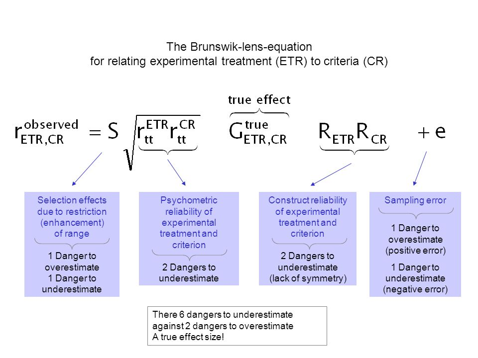 The Brunswik-lens-equation for relating experimental treatment (ETR) to criteria (CR)