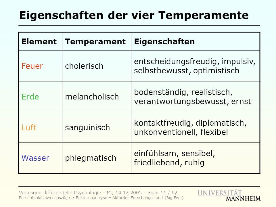 Eigenschaften der vier Temperamente