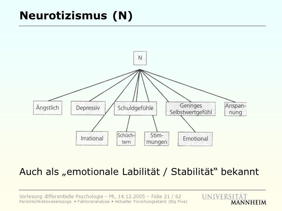 """Neurotizismus (N) Auch als """"emotionale Labilität / Stabilität bekannt"""