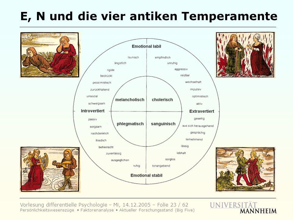 E, N und die vier antiken Temperamente