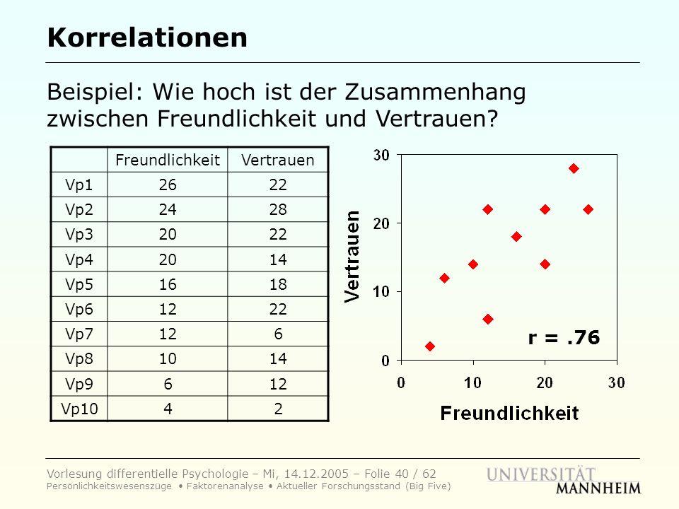 Korrelationen Beispiel: Wie hoch ist der Zusammenhang zwischen Freundlichkeit und Vertrauen Freundlichkeit.
