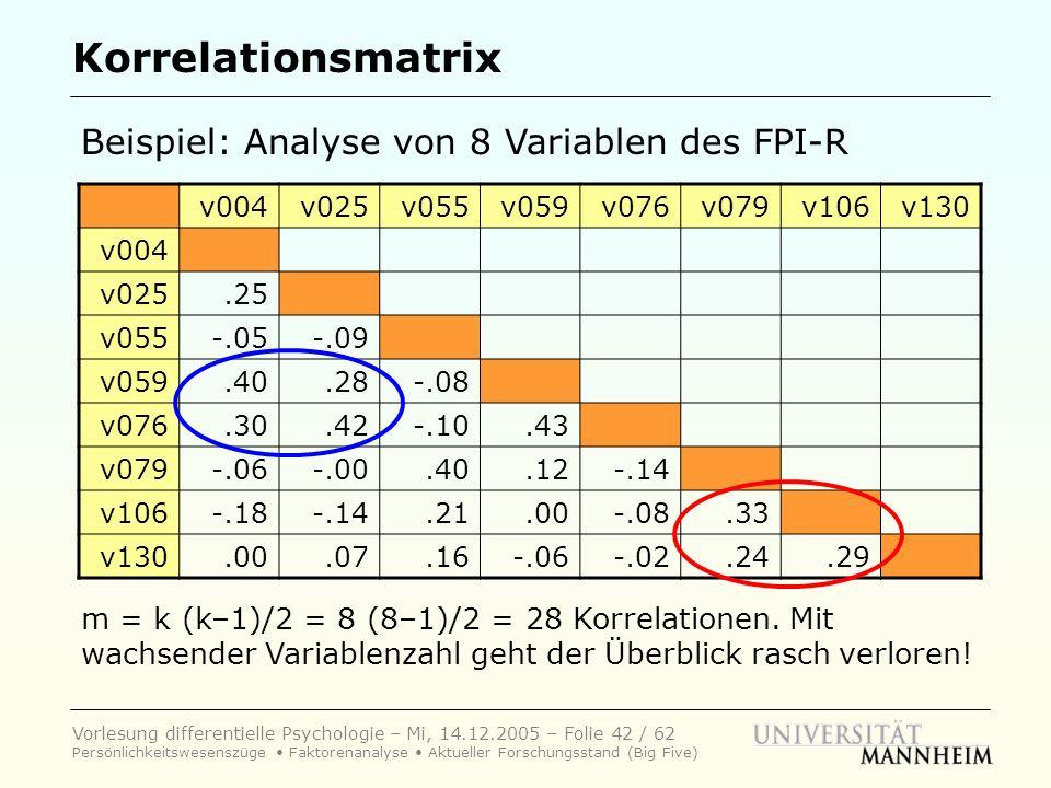 Korrelationsmatrix Beispiel: Analyse von 8 Variablen des FPI-R