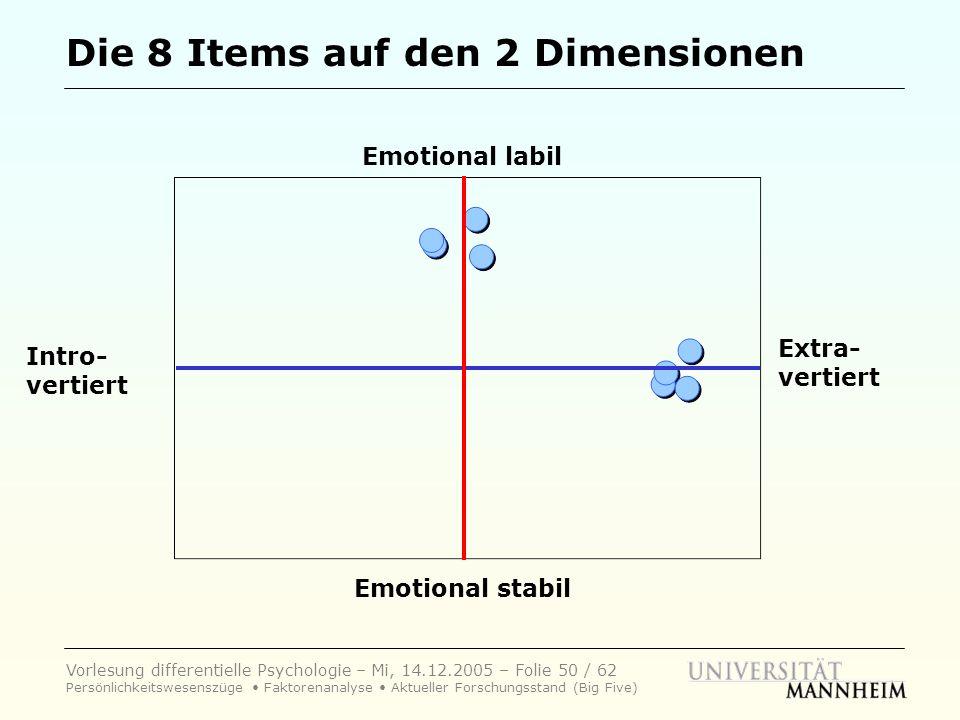 Die 8 Items auf den 2 Dimensionen