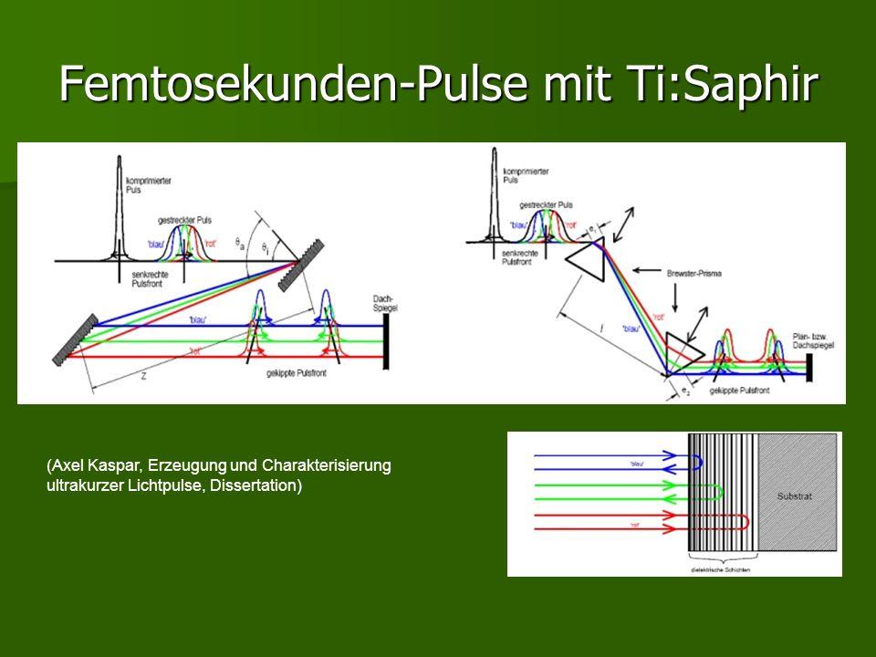Femtosekunden-Pulse mit Ti:Saphir