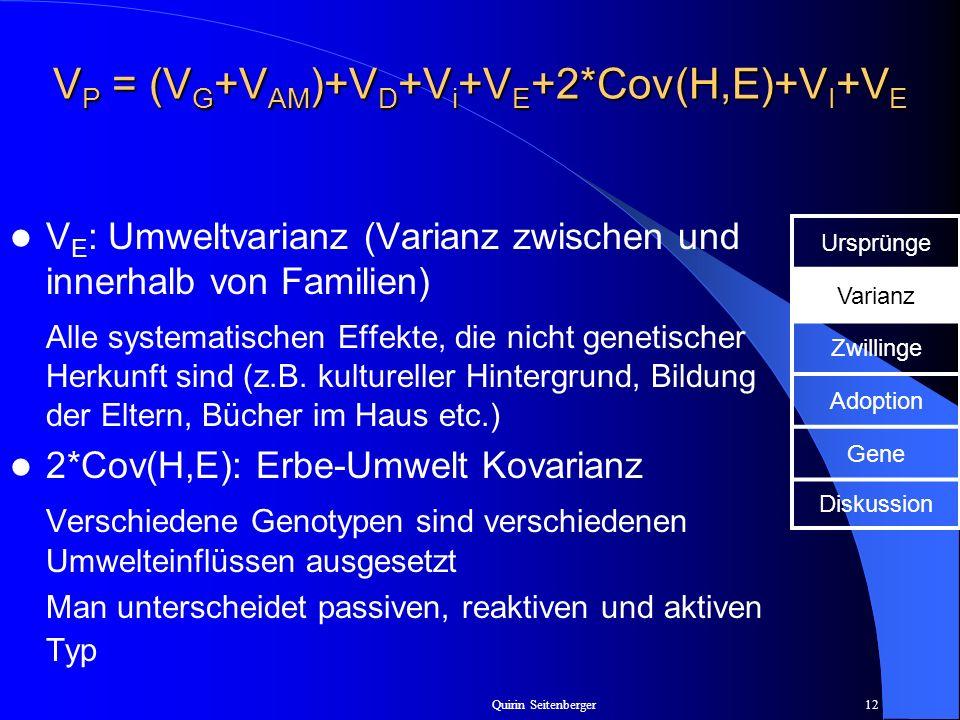 VP = (VG+VAM)+VD+Vi+VE+2*Cov(H,E)+VI+VE