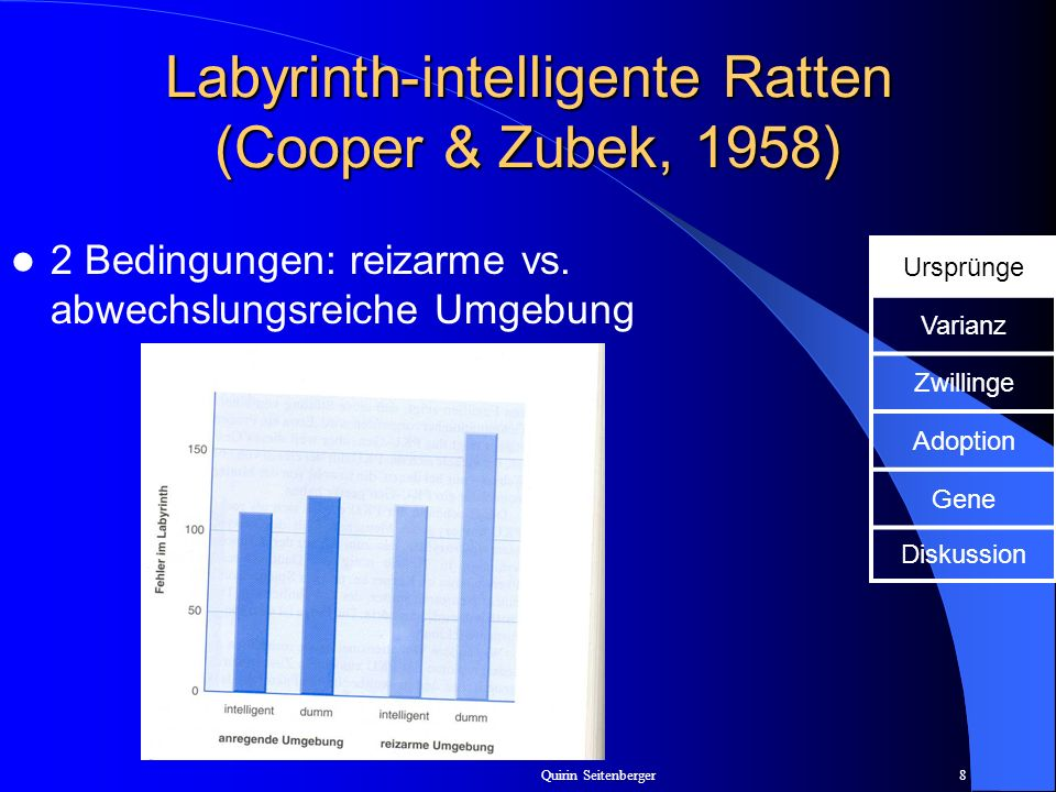 Labyrinth-intelligente Ratten (Cooper & Zubek, 1958)