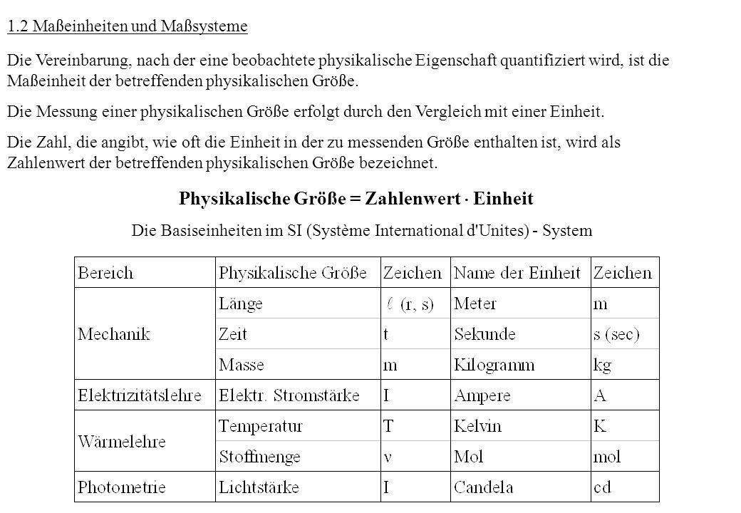 Die Basiseinheiten im SI (Système International d Unites) - System