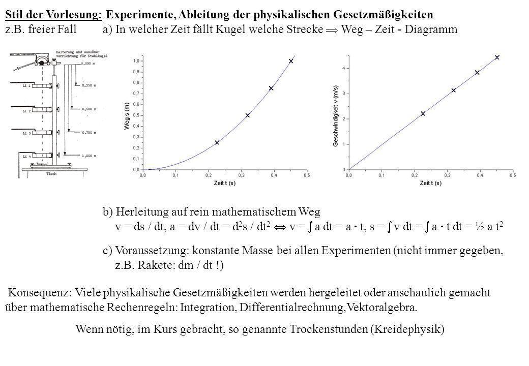 Stil der Vorlesung: Experimente, Ableitung der physikalischen Gesetzmäßigkeiten