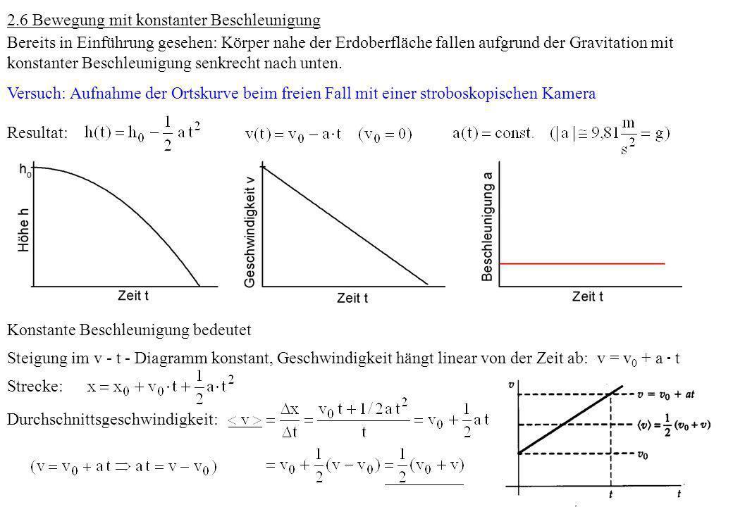 2.6 Bewegung mit konstanter Beschleunigung