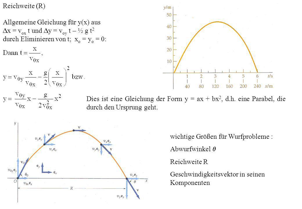 Reichweite R) Allgemeine Gleichung für y(x) aus x = vox t und y = voy t – ½ g t2 durch Eliminieren von t; xo = yo = 0:
