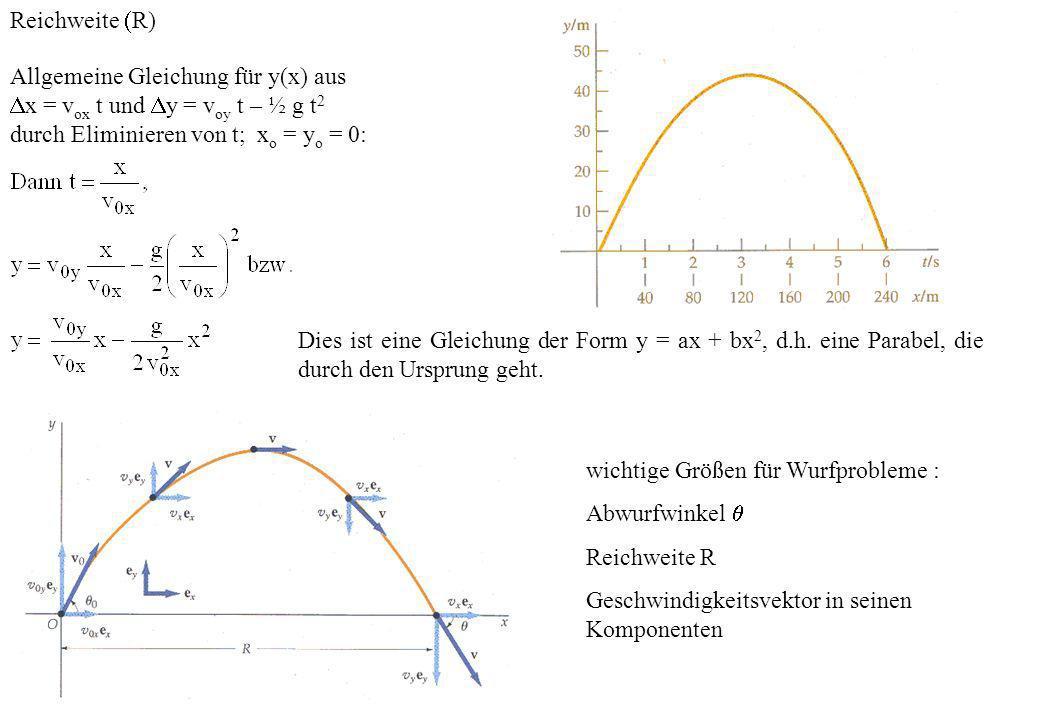 Reichweite R)Allgemeine Gleichung für y(x) aus x = vox t und y = voy t – ½ g t2 durch Eliminieren von t; xo = yo = 0: