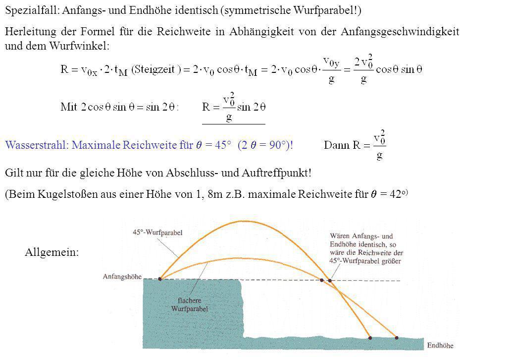 Spezialfall: Anfangs- und Endhöhe identisch (symmetrische Wurfparabel