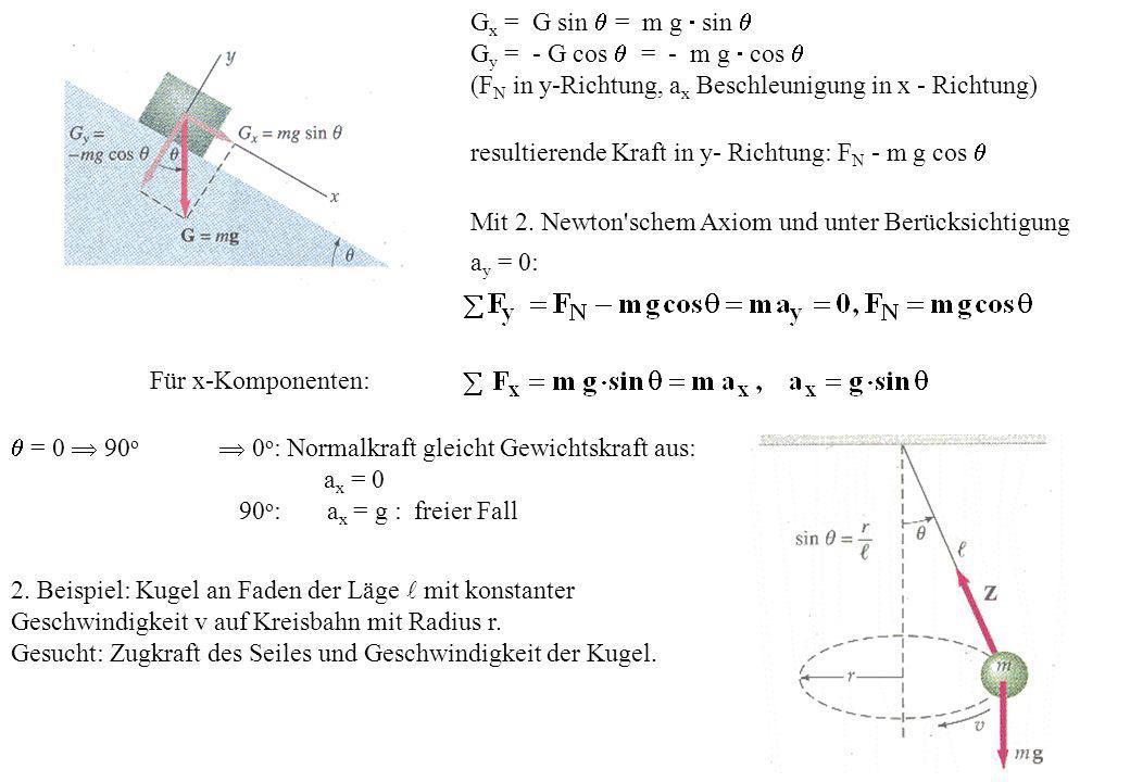 Gx = G sin  = m g  sin  Gy = - G cos  = - m g  cos  (FN in y-Richtung, ax Beschleunigung in x - Richtung)