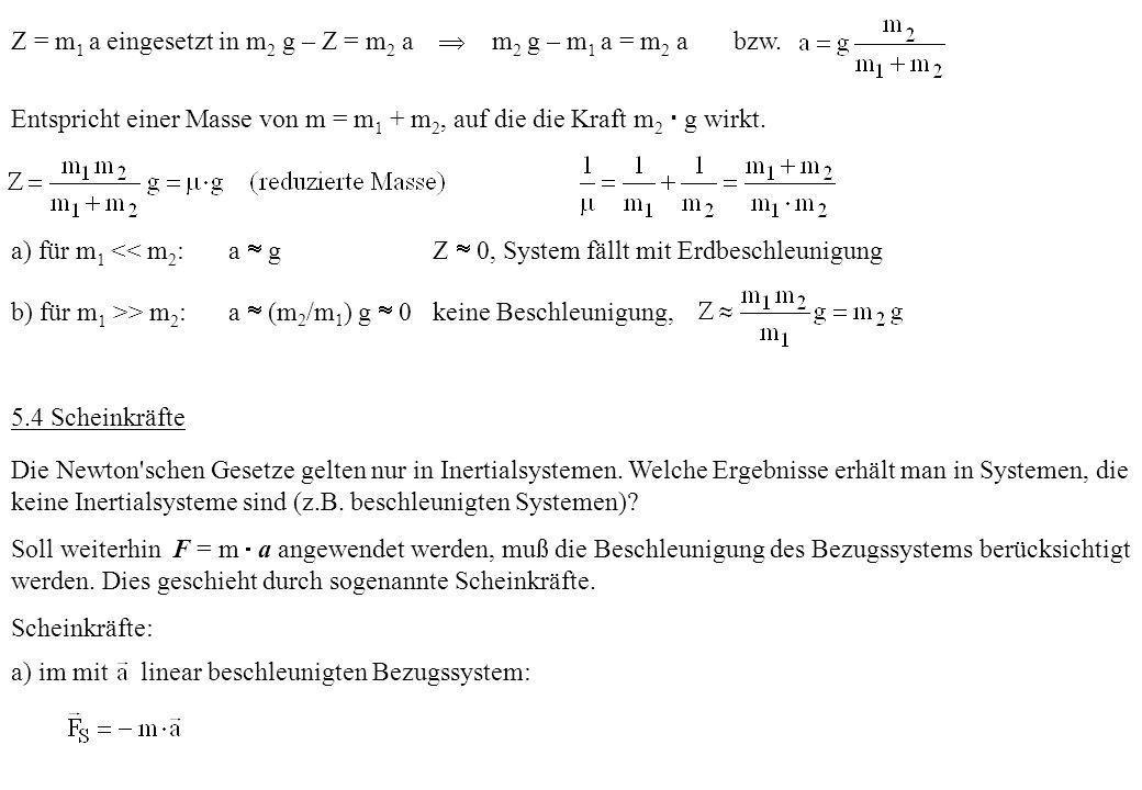 Z = m1 a eingesetzt in m2 g – Z = m2 a  m2 g – m1 a = m2 a bzw.